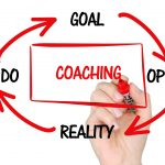 What is coaching? The coaching process explained